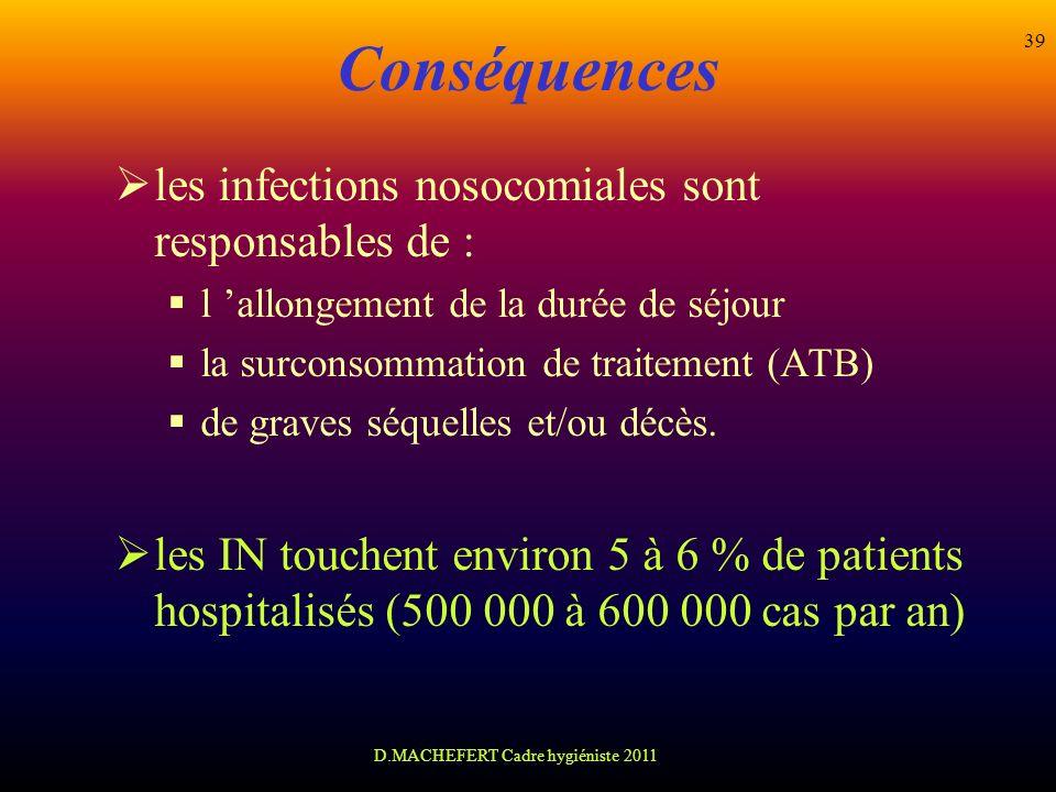D.MACHEFERT Cadre hygiéniste 2011 39 Conséquences les infections nosocomiales sont responsables de : l allongement de la durée de séjour la surconsomm