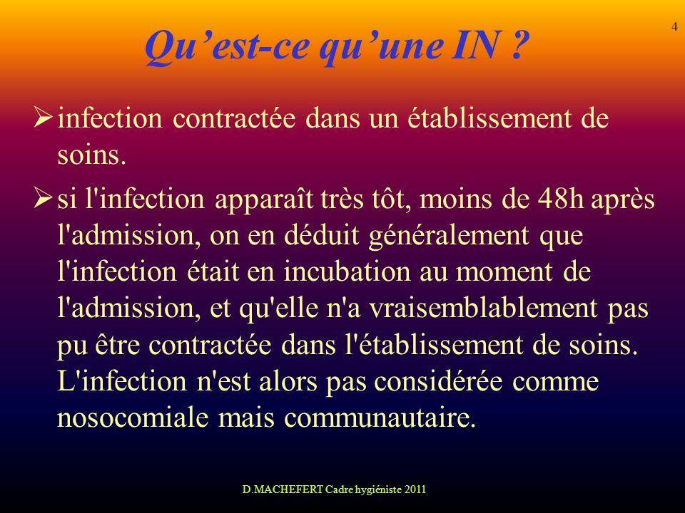 D.MACHEFERT Cadre hygiéniste 2011 4 Quest-ce quune IN ? infection contractée dans un établissement de soins. si l'infection apparaît très tôt, moins d
