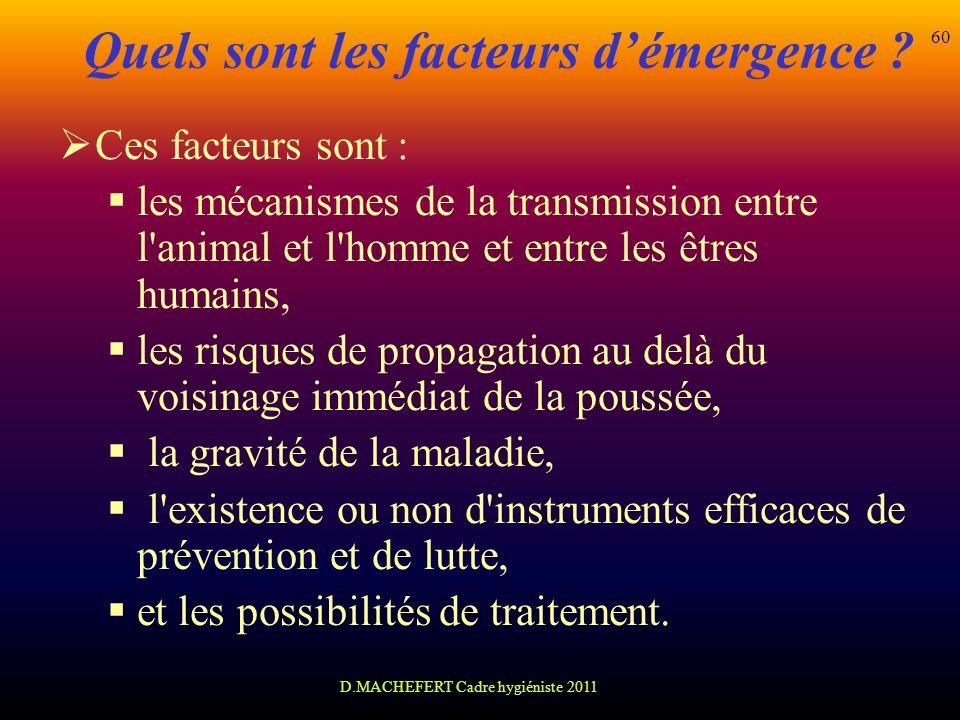 D.MACHEFERT Cadre hygiéniste 2011 60 Quels sont les facteurs démergence ? Ces facteurs sont : les mécanismes de la transmission entre l'animal et l'ho