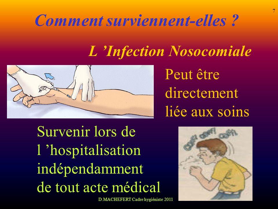 D.MACHEFERT Cadre hygiéniste 2011 18 Quelle est la probabilité de contracter une IN .