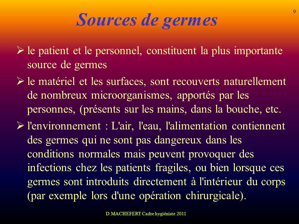 D.MACHEFERT Cadre hygiéniste 2011 9 Sources de germes le patient et le personnel, constituent la plus importante source de germes le matériel et les s