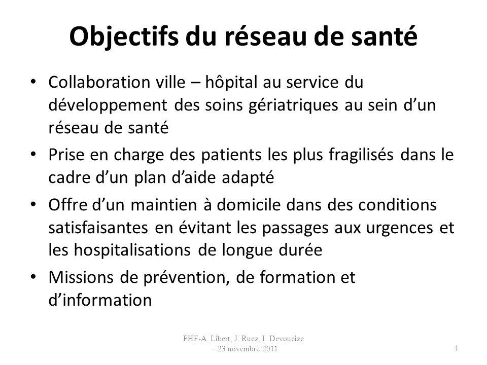 Objectifs du réseau de santé Collaboration ville – hôpital au service du développement des soins gériatriques au sein dun réseau de santé Prise en cha