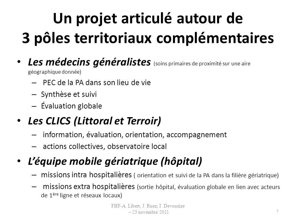 Un projet articulé autour de 3 pôles territoriaux complémentaires Les médecins généralistes (soins primaires de proximité sur une aire géographique do