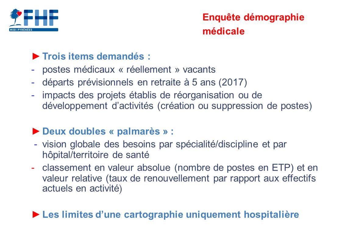 Enquête démographie médicale (1ère enquête 2010)