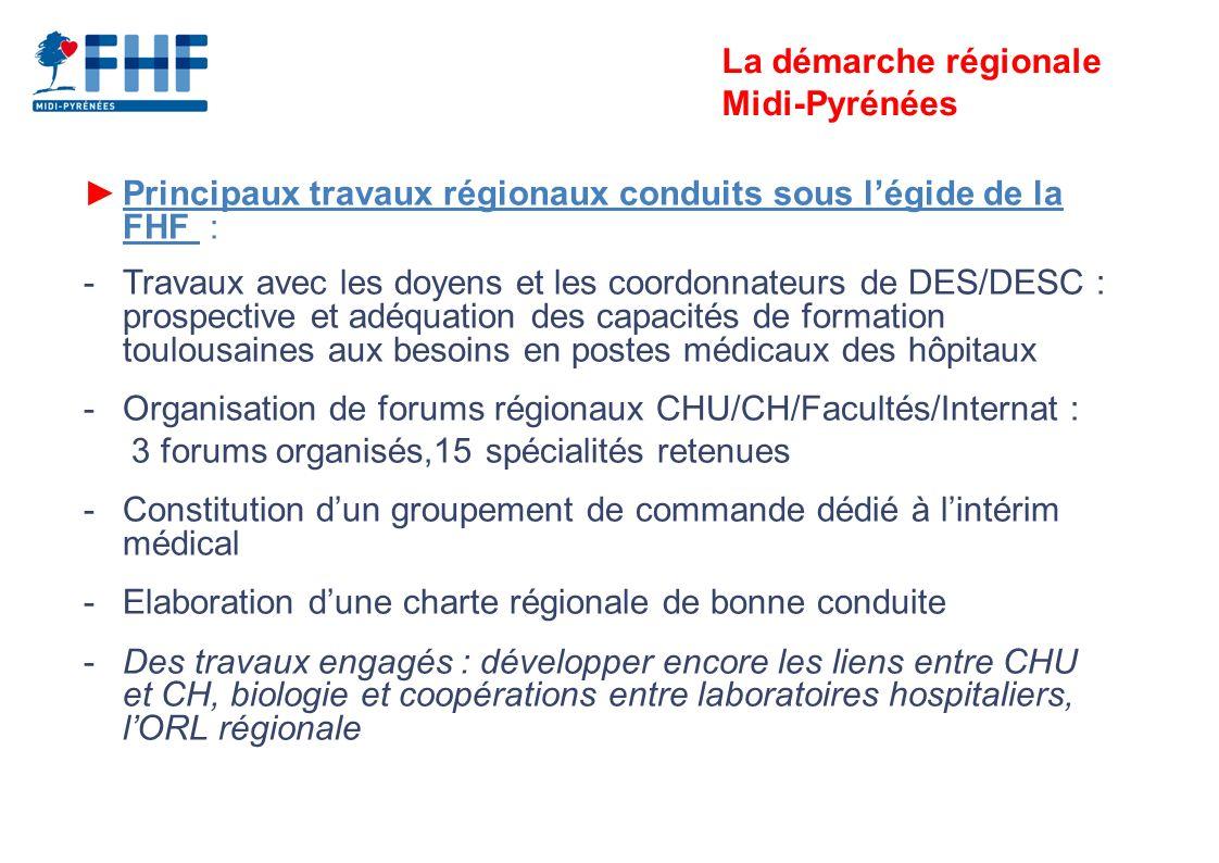La démarche régionale Midi-Pyrénées Principaux travaux régionaux conduits sous légide de la FHF : -Travaux avec les doyens et les coordonnateurs de DES/DESC : prospective et adéquation des capacités de formation toulousaines aux besoins en postes médicaux des hôpitaux -Organisation de forums régionaux CHU/CH/Facultés/Internat : 3 forums organisés,15 spécialités retenues -Constitution dun groupement de commande dédié à lintérim médical -Elaboration dune charte régionale de bonne conduite -Des travaux engagés : développer encore les liens entre CHU et CH, biologie et coopérations entre laboratoires hospitaliers, lORL régionale
