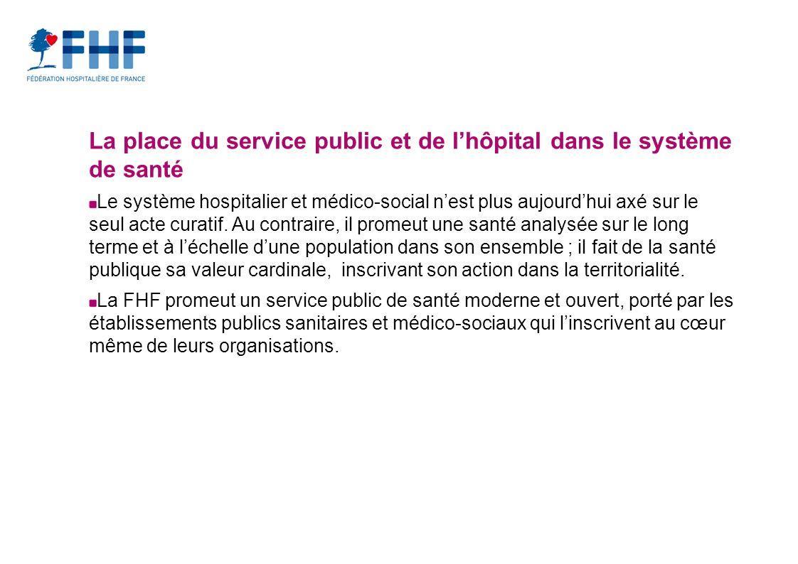 La place du service public et de lhôpital dans le système de santé Le système hospitalier et médico-social nest plus aujourdhui axé sur le seul acte curatif.