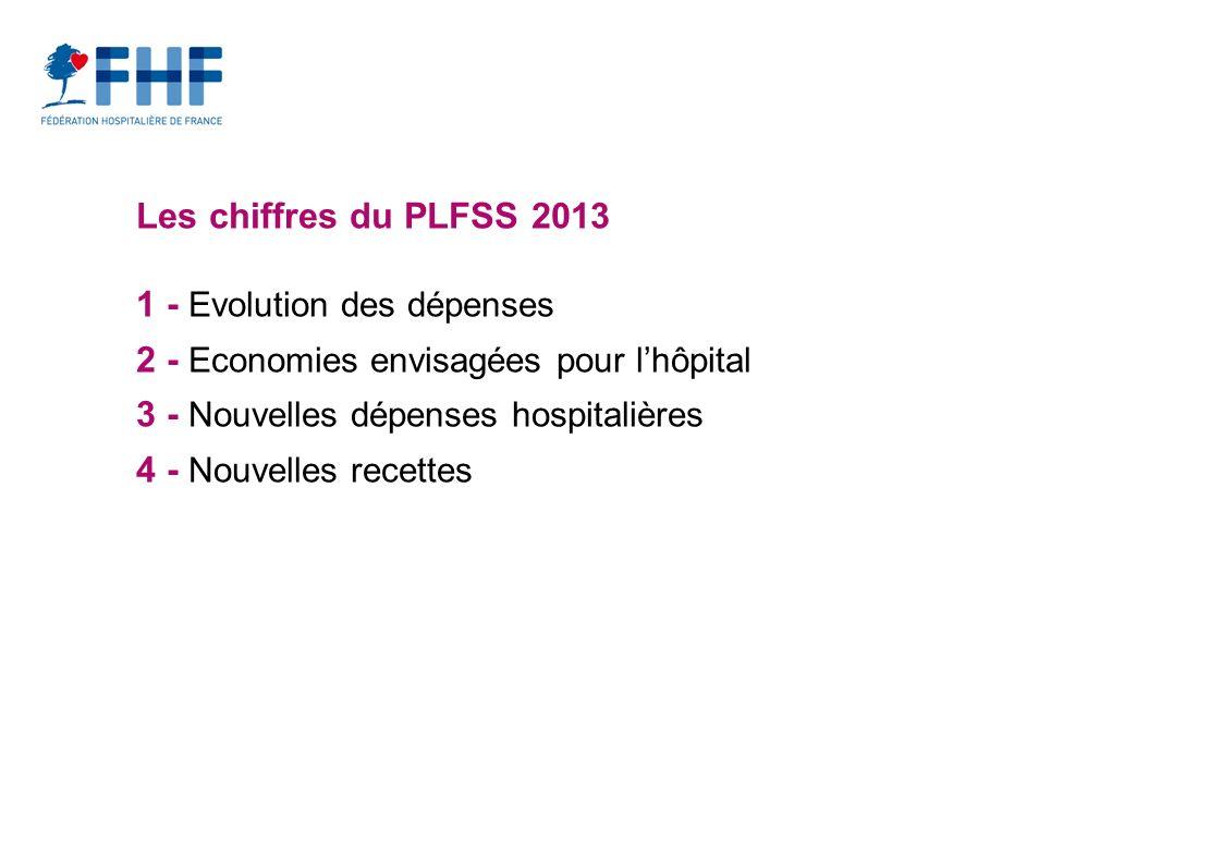 Les chiffres du PLFSS 2013 1 - Evolution des dépenses 2 - Economies envisagées pour lhôpital 3 - Nouvelles dépenses hospitalières 4 - Nouvelles recettes