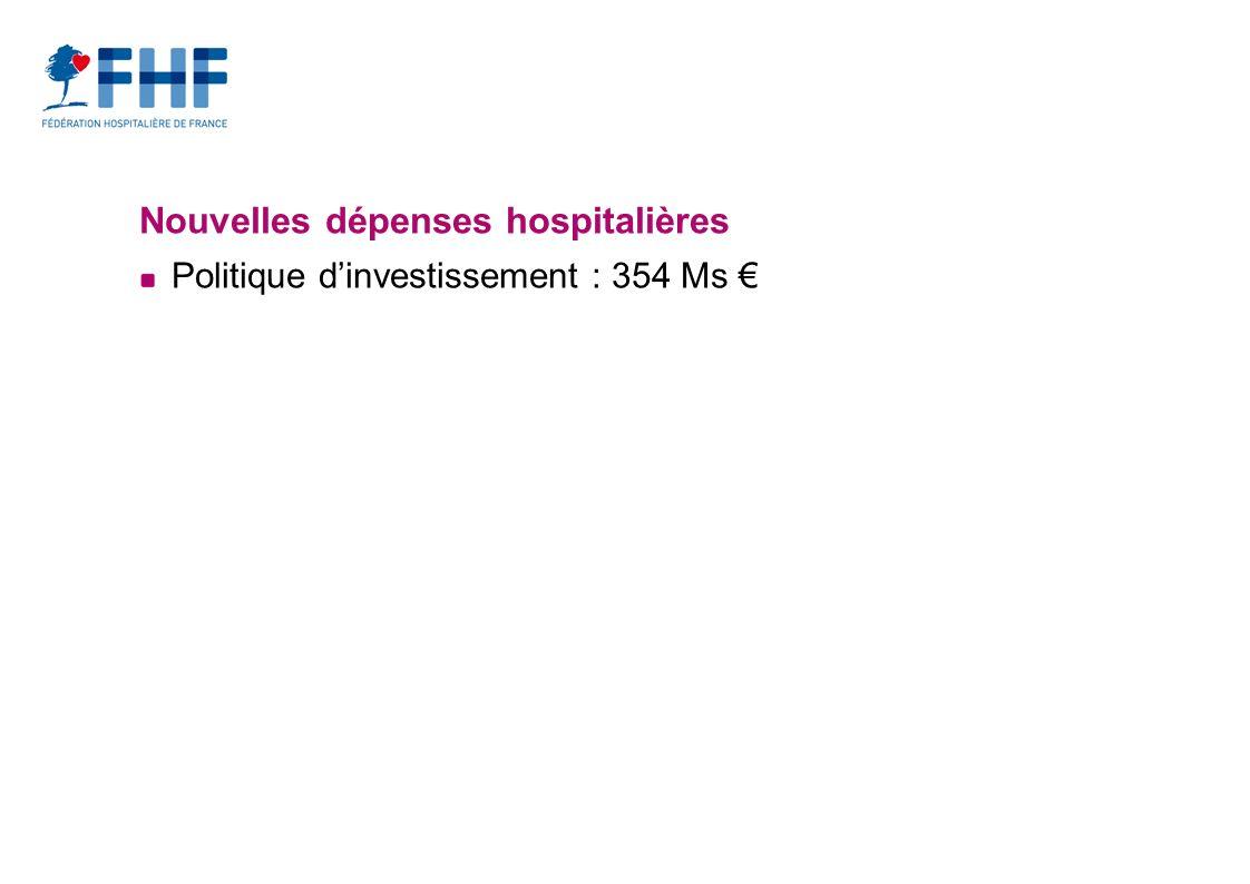 Nouvelles dépenses hospitalières Politique dinvestissement : 354 Ms