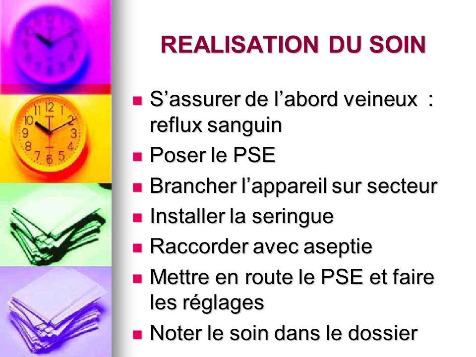 REALISATION DU SOIN Sassurer de labord veineux : reflux sanguin Sassurer de labord veineux : reflux sanguin Poser le PSE Poser le PSE Brancher lappare