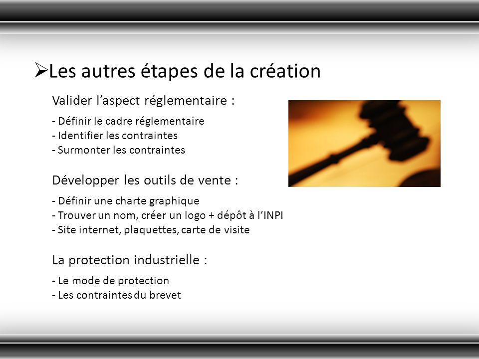 Les autres étapes de la création Valider laspect réglementaire : - Définir le cadre réglementaire - Identifier les contraintes - Surmonter les contrai