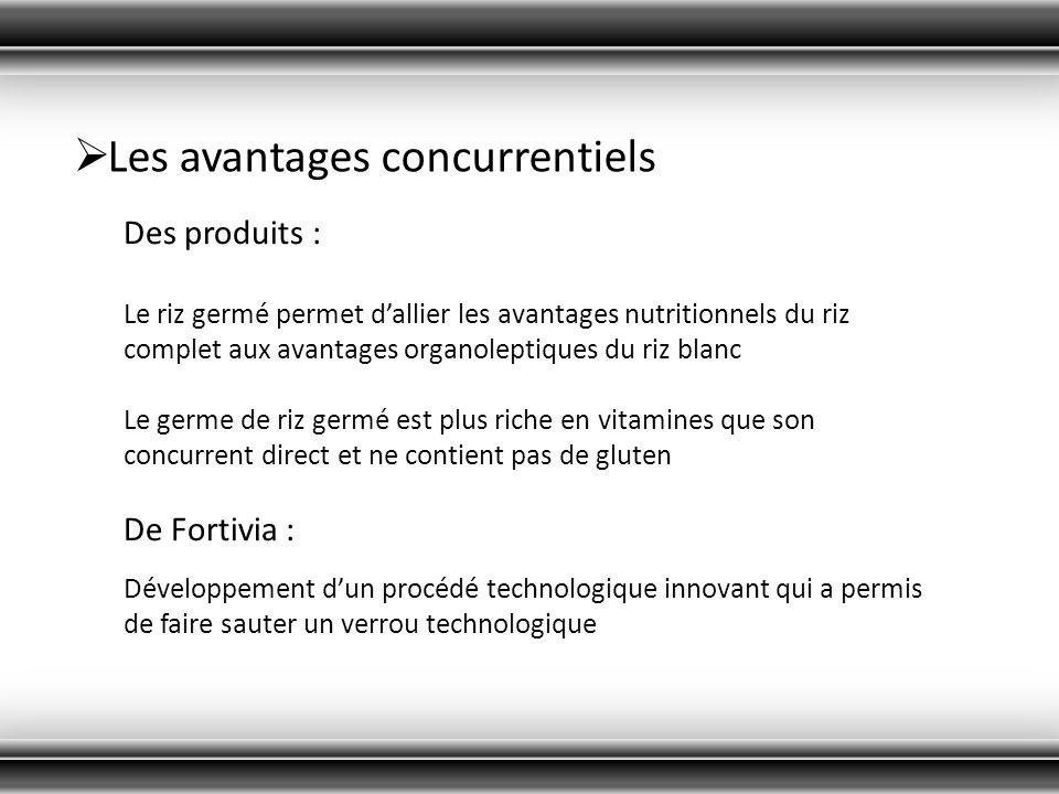 Les avantages concurrentiels Des produits : Le riz germé permet dallier les avantages nutritionnels du riz complet aux avantages organoleptiques du ri