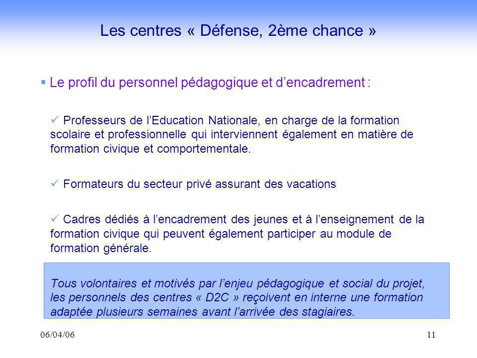06/04/0611 Le profil du personnel pédagogique et dencadrement : Professeurs de lEducation Nationale, en charge de la formation scolaire et professionn