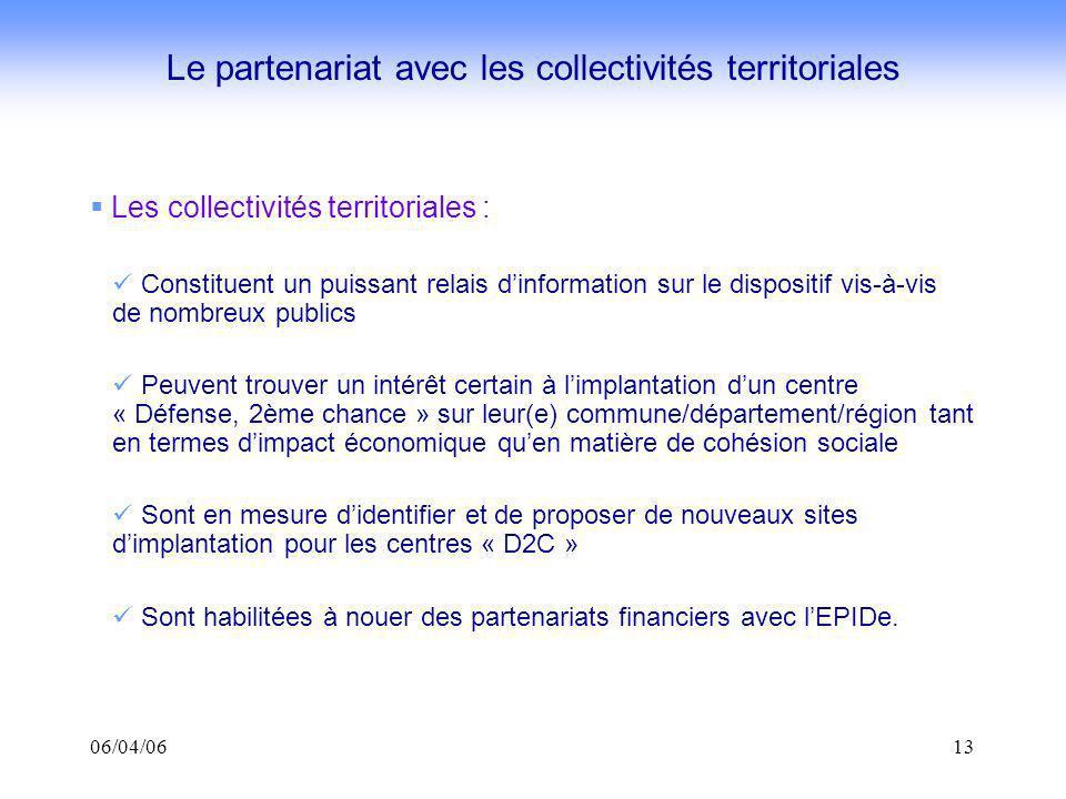06/04/0613 Les collectivités territoriales : Constituent un puissant relais dinformation sur le dispositif vis-à-vis de nombreux publics Peuvent trouv