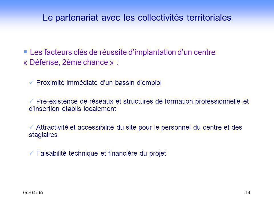 06/04/0614 Les facteurs clés de réussite dimplantation dun centre « Défense, 2ème chance » : Proximité immédiate dun bassin demploi Pré-existence de r