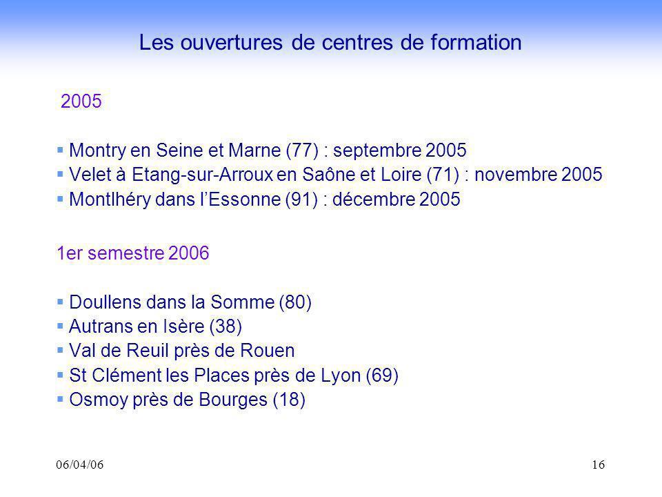 06/04/0616 2005 Montry en Seine et Marne (77) : septembre 2005 Velet à Etang-sur-Arroux en Saône et Loire (71) : novembre 2005 Montlhéry dans lEssonne (91) : décembre 2005 1er semestre 2006 Doullens dans la Somme (80) Autrans en Isère (38) Val de Reuil près de Rouen St Clément les Places près de Lyon (69) Osmoy près de Bourges (18) Les ouvertures de centres de formation
