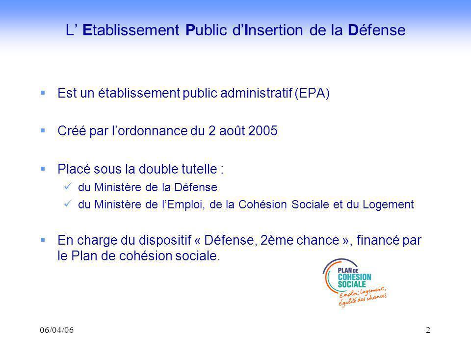 06/04/062 L Etablissement Public dInsertion de la Défense Est un établissement public administratif (EPA) Créé par lordonnance du 2 août 2005 Placé so