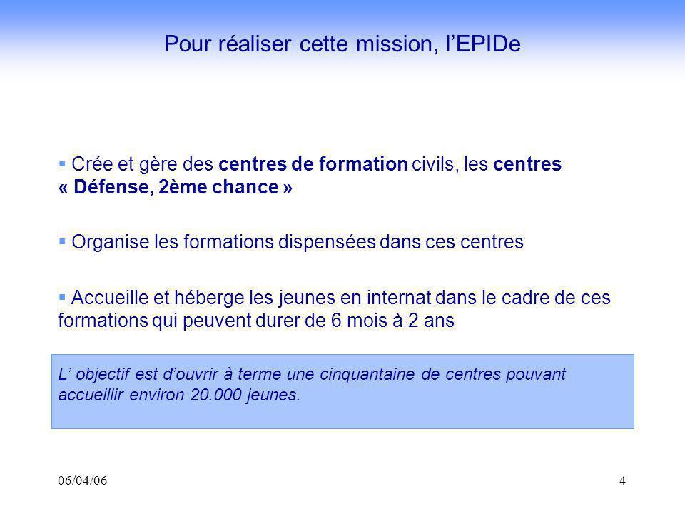06/04/064 Crée et gère des centres de formation civils, les centres « Défense, 2ème chance » Organise les formations dispensées dans ces centres Accue