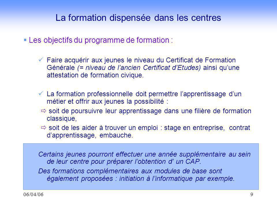 06/04/069 Les objectifs du programme de formation : Faire acquérir aux jeunes le niveau du Certificat de Formation Générale (= niveau de lancien Certi