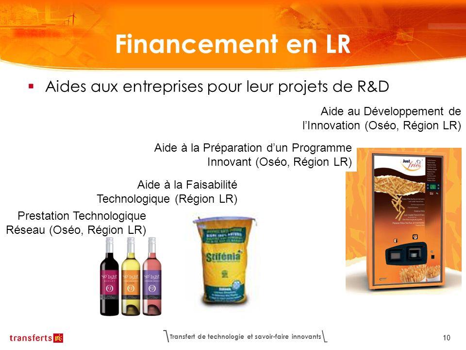 Transfert de technologie et savoir-faire innovants 10 Financement en LR Aides aux entreprises pour leur projets de R&D Prestation Technologique Réseau