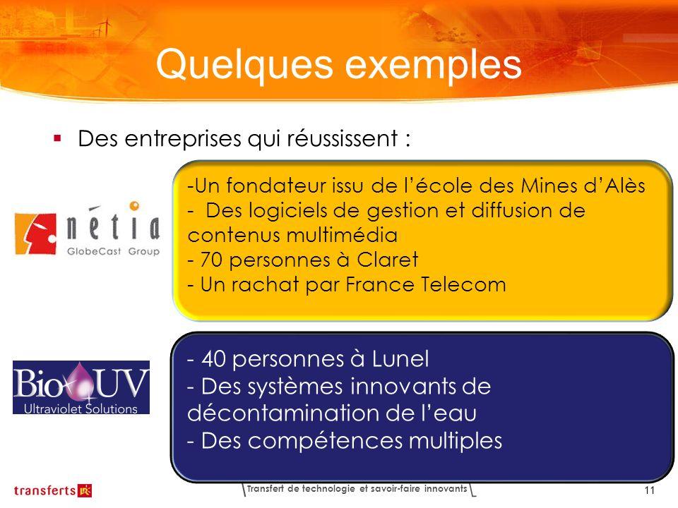 Transfert de technologie et savoir-faire innovants 11 Quelques exemples Des entreprises qui réussissent : -Un fondateur issu de lécole des Mines dAlès