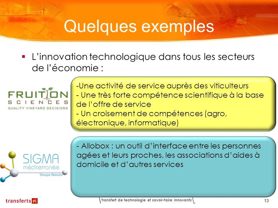 Transfert de technologie et savoir-faire innovants 13 Linnovation technologique dans tous les secteurs de léconomie : Quelques exemples -Une activité