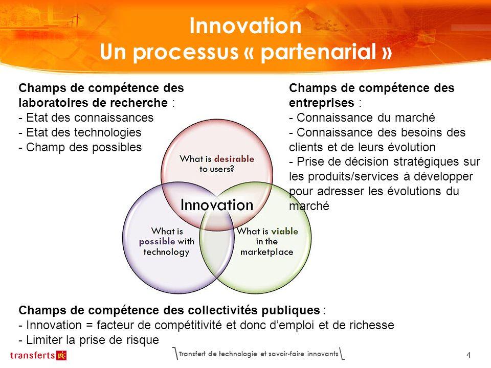 Transfert de technologie et savoir-faire innovants 4 Innovation Un processus « partenarial » Champs de compétence des entreprises : - Connaissance du