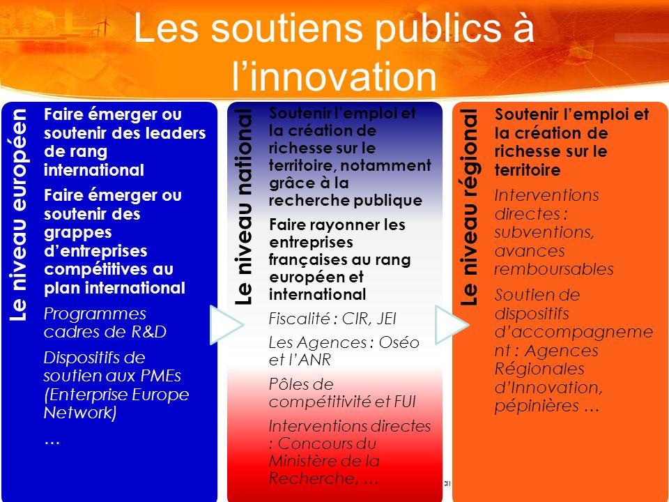 Transfert de technologie et savoir-faire innovants 6 Les soutiens publics à linnovation Le niveau européen Faire émerger ou soutenir des leaders de ra