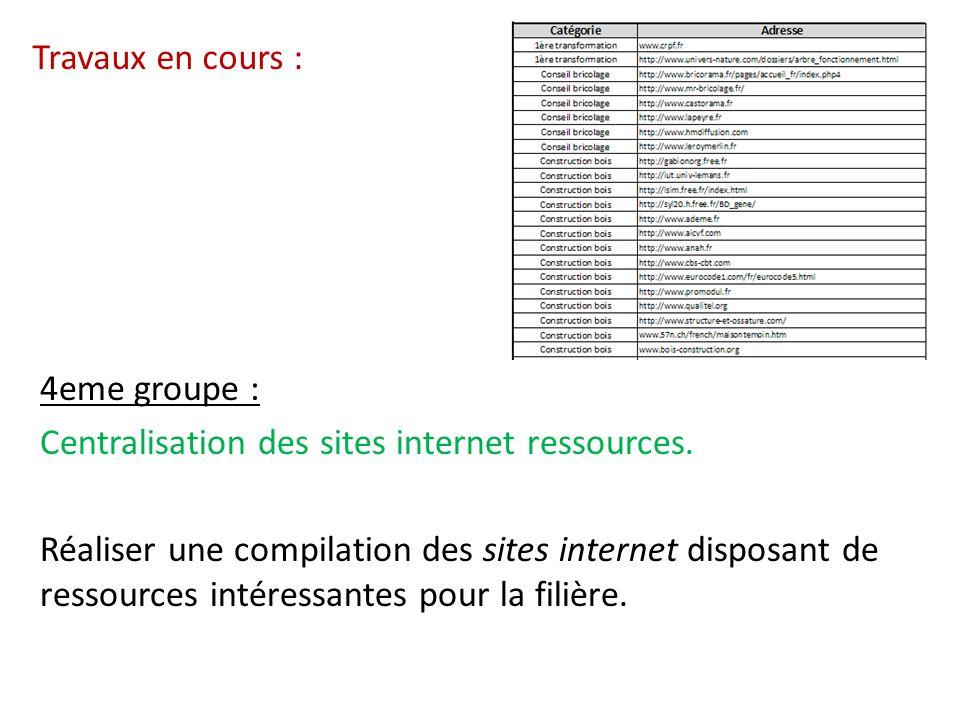 Travaux en cours : 4eme groupe : Centralisation des sites internet ressources. Réaliser une compilation des sites internet disposant de ressources int