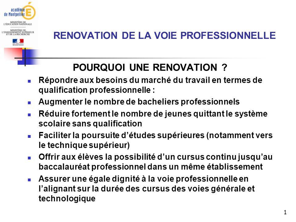 1 RENOVATION DE LA VOIE PROFESSIONNELLE POURQUOI UNE RENOVATION .