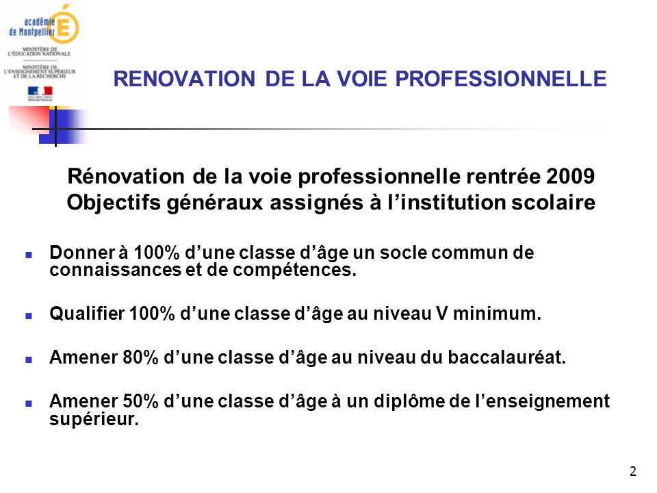 2 RENOVATION DE LA VOIE PROFESSIONNELLE Rénovation de la voie professionnelle rentrée 2009 Objectifs généraux assignés à linstitution scolaire Donner à 100% dune classe dâge un socle commun de connaissances et de compétences.