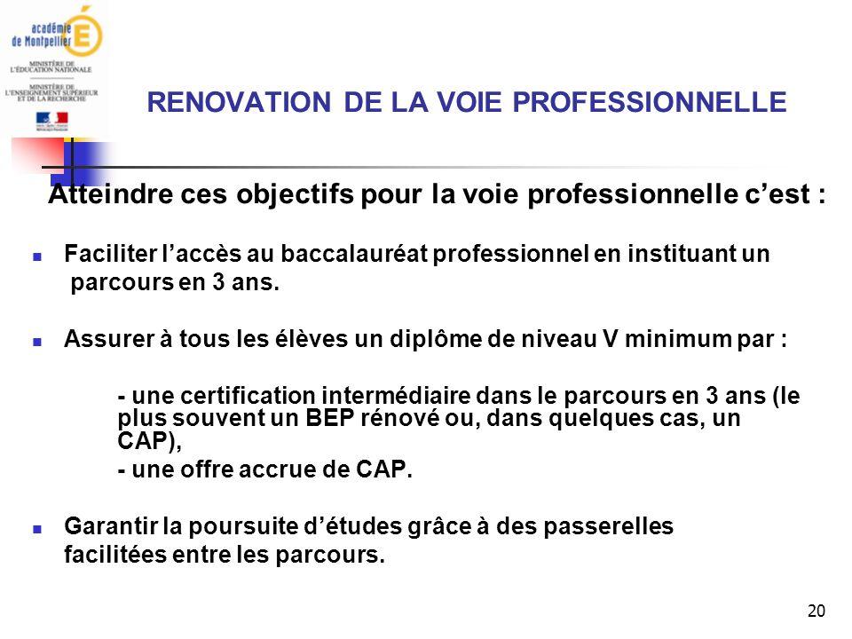 20 RENOVATION DE LA VOIE PROFESSIONNELLE Atteindre ces objectifs pour la voie professionnelle cest : Faciliter laccès au baccalauréat professionnel en instituant un parcours en 3 ans.