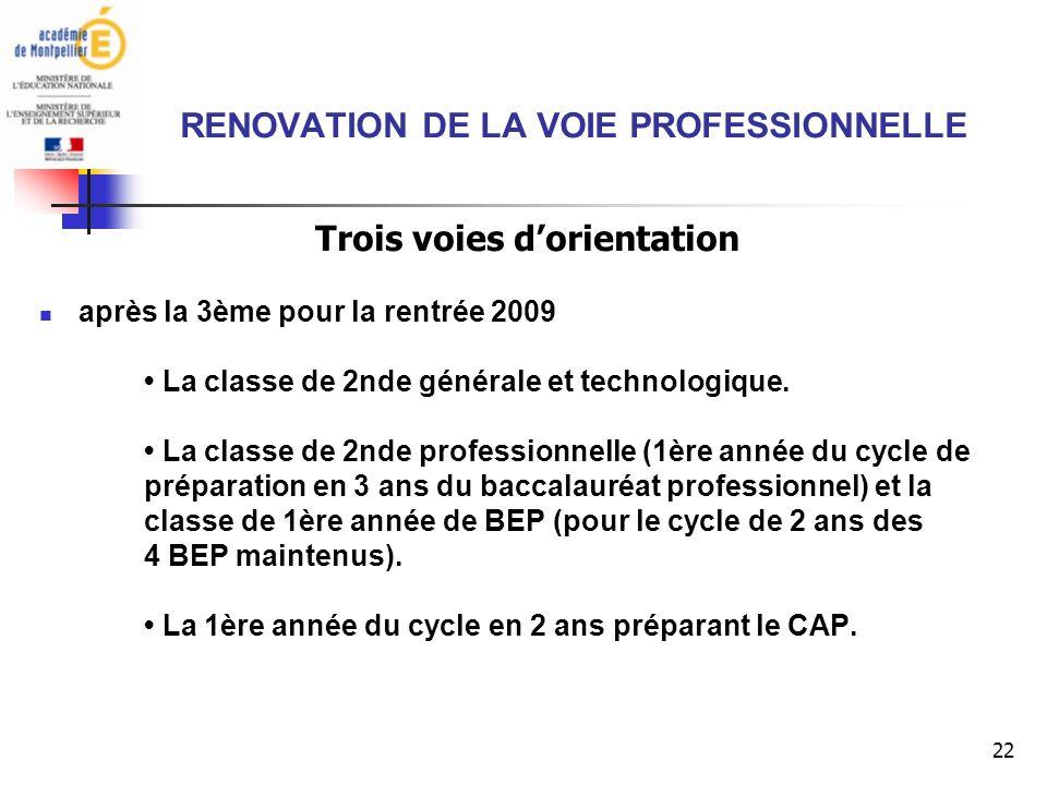 22 RENOVATION DE LA VOIE PROFESSIONNELLE Trois voies dorientation après la 3ème pour la rentrée 2009 La classe de 2nde générale et technologique.