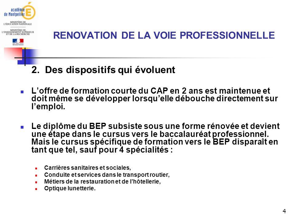 4 RENOVATION DE LA VOIE PROFESSIONNELLE 2.