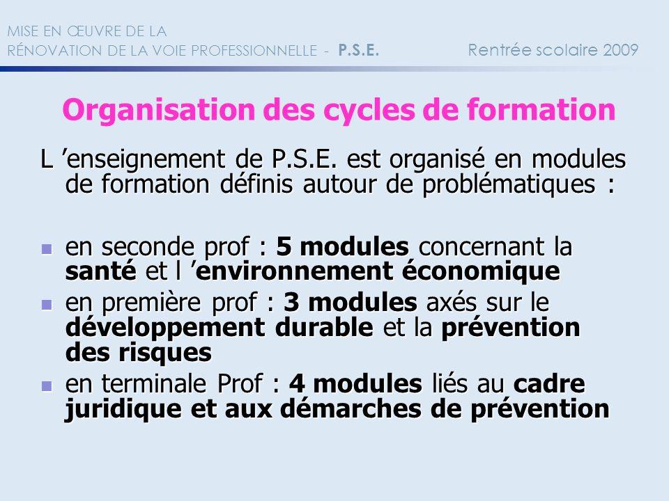 L enseignement de P.S.E. est organisé en modules de formation définis autour de problématiques : en seconde prof : 5 modules concernant la santé et l