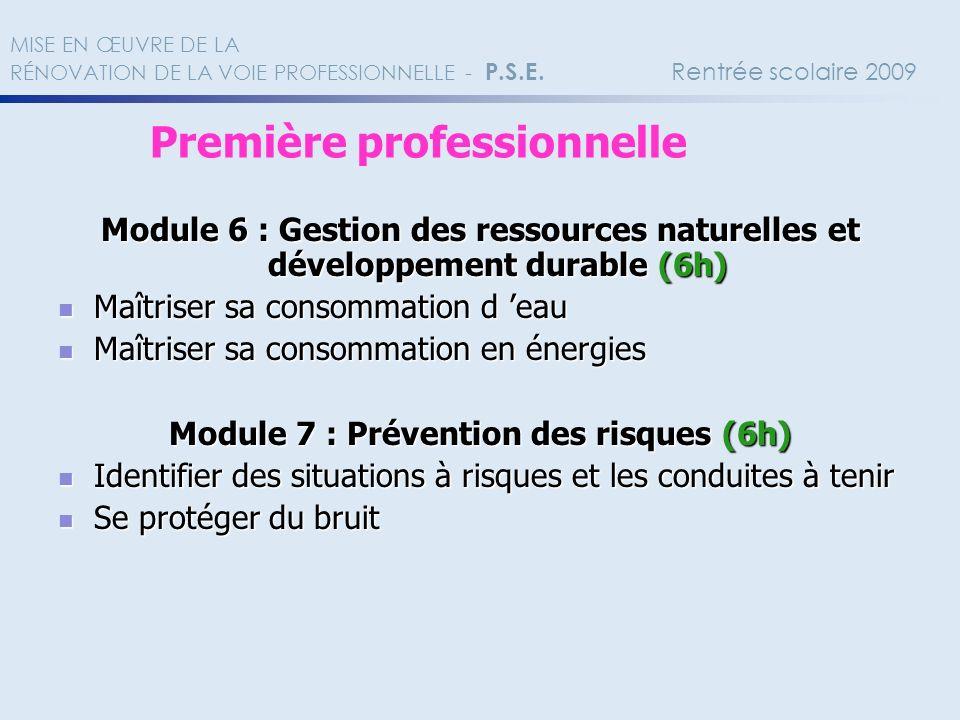 Module 6 : Gestion des ressources naturelles et développement durable (6h) Maîtriser sa consommation d eau Maîtriser sa consommation d eau Maîtriser s