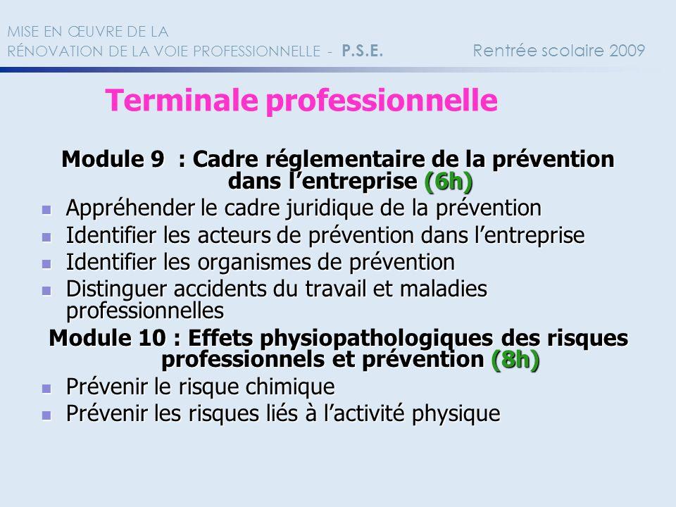 Module 9 : Cadre réglementaire de la prévention dans lentreprise (6h) Appréhender le cadre juridique de la prévention Appréhender le cadre juridique d