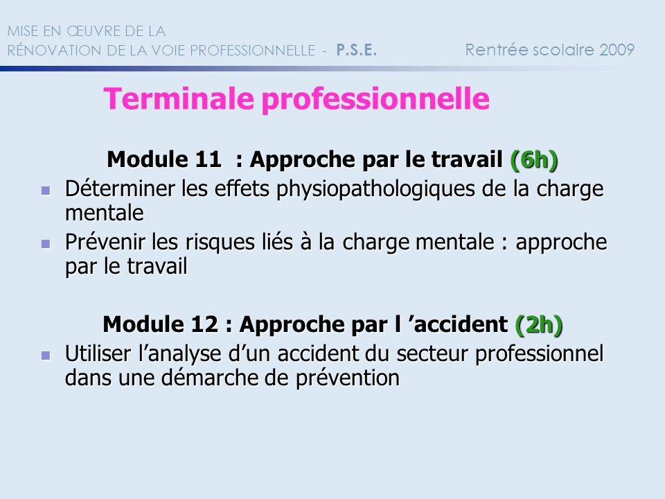 Module 11 : Approche par le travail (6h) Déterminer les effets physiopathologiques de la charge mentale Déterminer les effets physiopathologiques de l