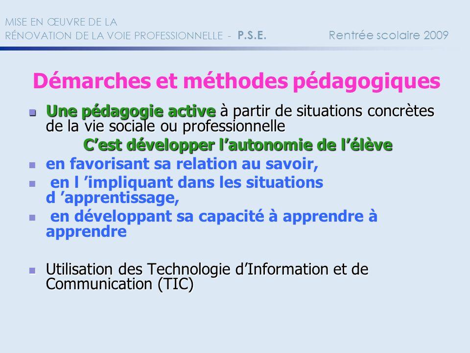 Une pédagogie active à partir de situations concrètes de la vie sociale ou professionnelle Une pédagogie active à partir de situations concrètes de la