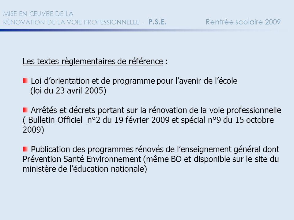 Les textes règlementaires de référence : Loi dorientation et de programme pour lavenir de lécole (loi du 23 avril 2005) Arrêtés et décrets portant sur