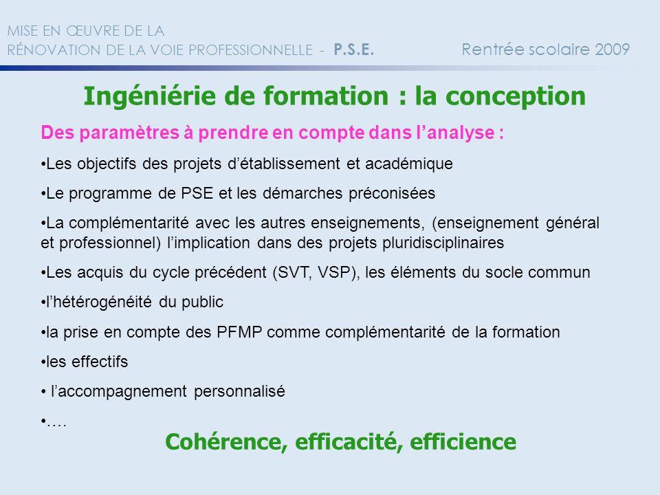Ingéniérie de formation : la conception Des paramètres à prendre en compte dans lanalyse : Les objectifs des projets détablissement et académique Le p