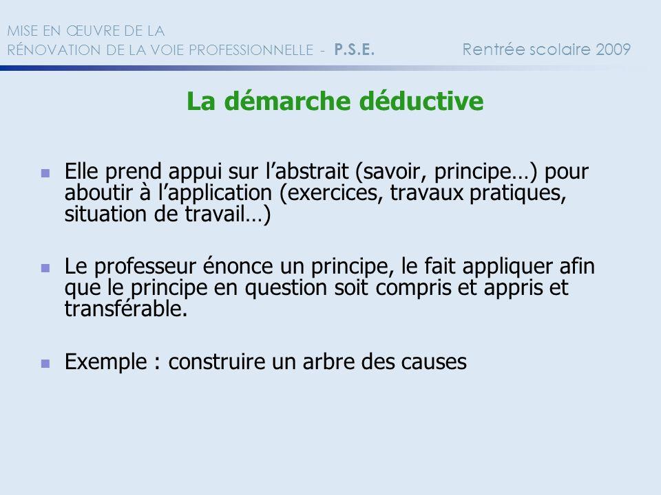 Elle prend appui sur labstrait (savoir, principe…) pour aboutir à lapplication (exercices, travaux pratiques, situation de travail…) Le professeur éno