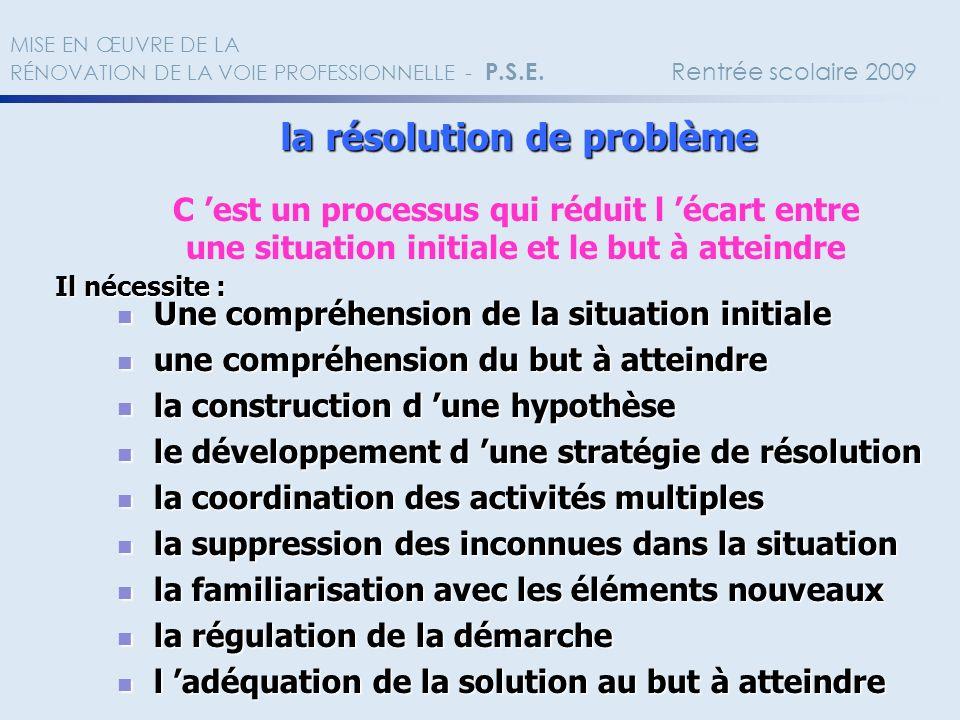 la résolution de problème Une compréhension de la situation initiale une compréhension du but à atteindre la construction d une hypothèse le développe