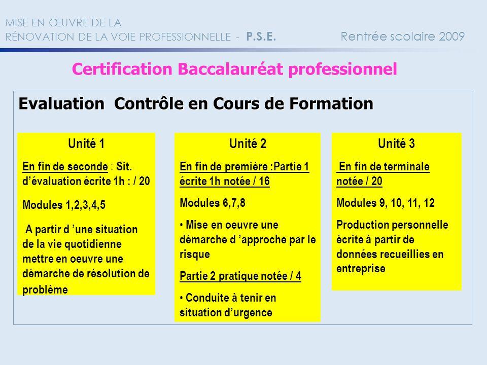 Evaluation Contrôle en Cours de Formation Unité 1 En fin de seconde : Sit. dévaluation écrite 1h : / 20 Modules 1,2,3,4,5 A partir d une situation de
