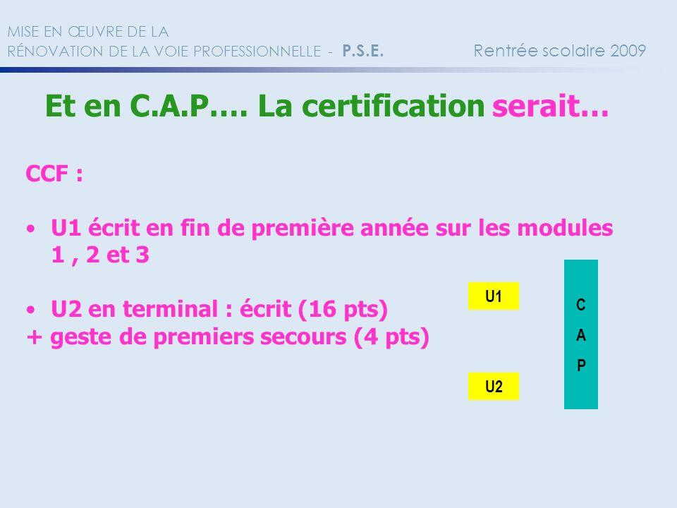 MISE EN ŒUVRE DE LA RÉNOVATION DE LA VOIE PROFESSIONNELLE - P.S.E. Rentrée scolaire 2009 Et en C.A.P…. La certification serait… CCF : U1 écrit en fin