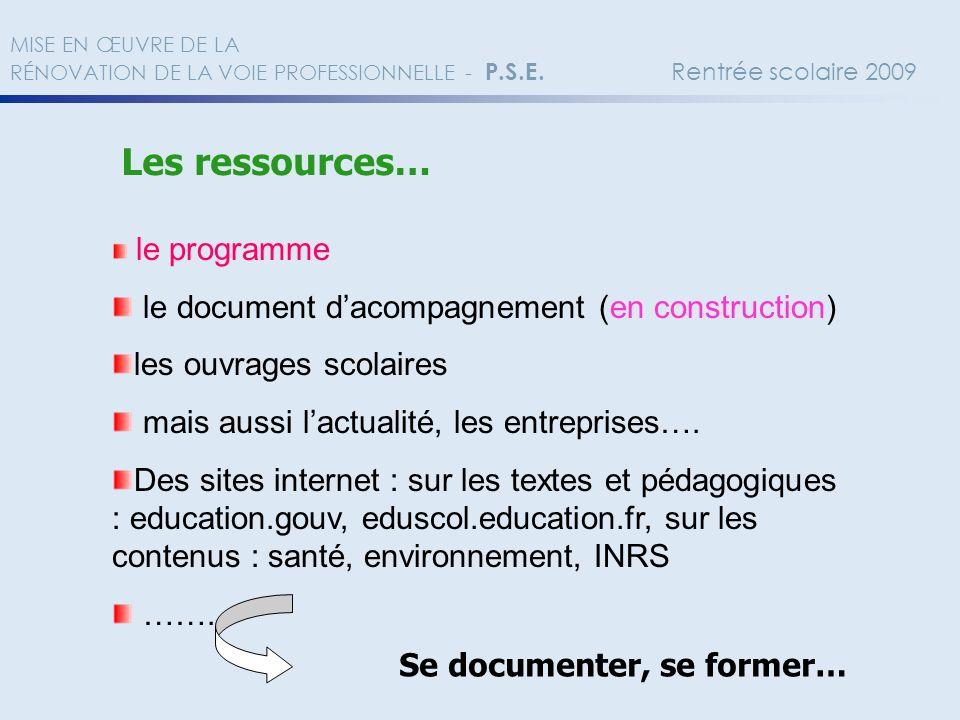 Les ressources… le programme le document dacompagnement (en construction) les ouvrages scolaires mais aussi lactualité, les entreprises…. Des sites in