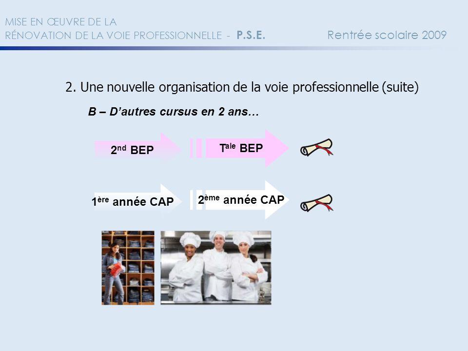 2. Une nouvelle organisation de la voie professionnelle (suite) 2 nd BEP 1 ère année CAP T ale BEP 2 ème année CAP B – Dautres cursus en 2 ans… MISE E