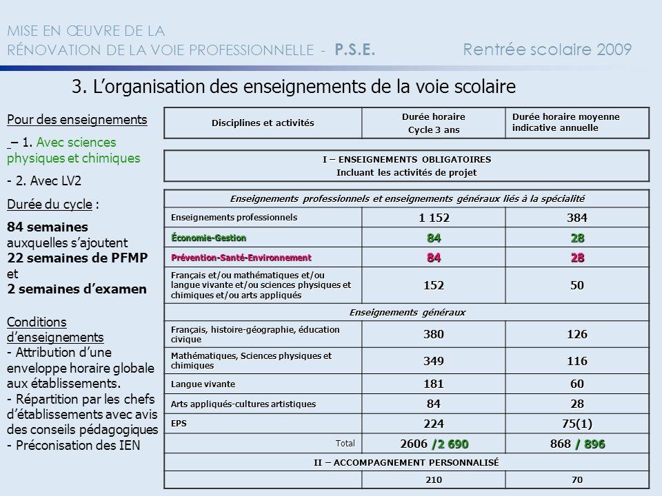 MISE EN ŒUVRE DE LA RÉNOVATION DE LA VOIE PROFESSIONNELLE - P.S.E.