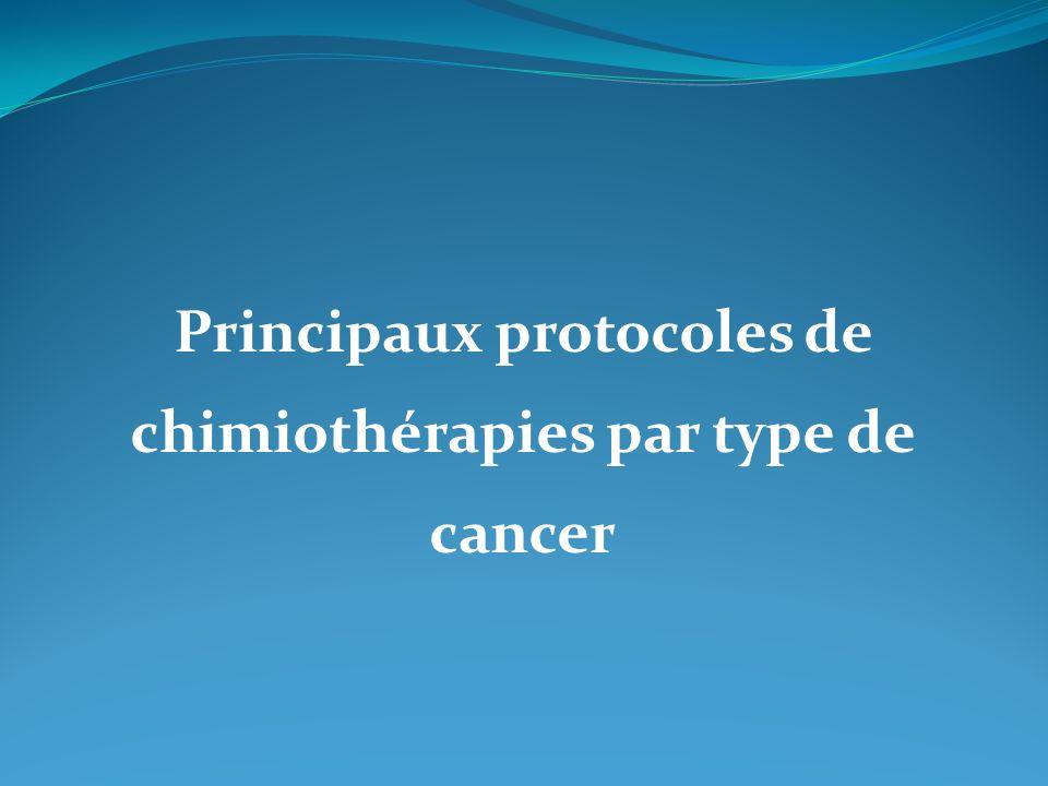 Principaux protocoles de chimiothérapies par type de cancer