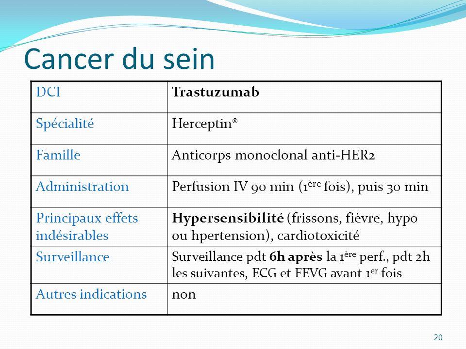 Cancer du sein 20 DCITrastuzumab SpécialitéHerceptin® FamilleAnticorps monoclonal anti-HER2 AdministrationPerfusion IV 90 min (1 ère fois), puis 30 min Principaux effets indésirables Hypersensibilité (frissons, fièvre, hypo ou hpertension), cardiotoxicité Surveillance Surveillance pdt 6h après la 1 ère perf., pdt 2h les suivantes, ECG et FEVG avant 1 er fois Autres indicationsnon