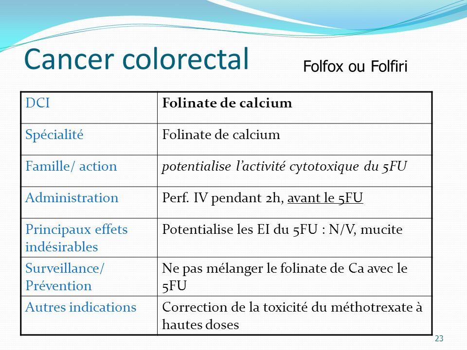 Cancer colorectal 23 DCIFolinate de calcium SpécialitéFolinate de calcium Famille/ actionpotentialise lactivité cytotoxique du 5FU AdministrationPerf.